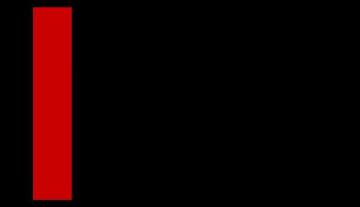 International Media Platform